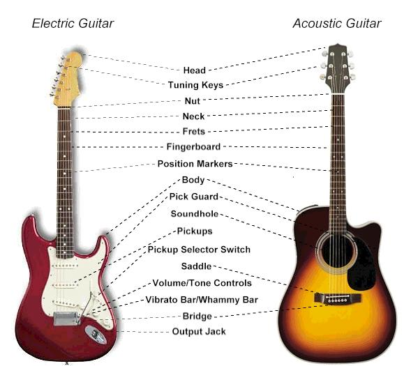 guitarparts